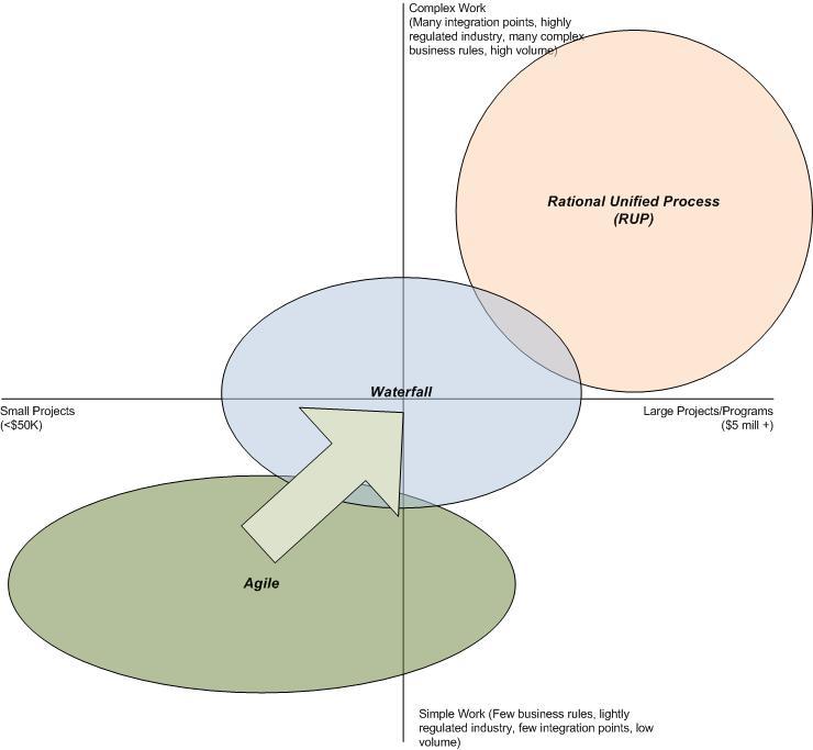 agile-methodologypositioning-v1-12